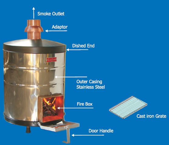 Hot Tub Heater Elements Water Heaters Manufacturer